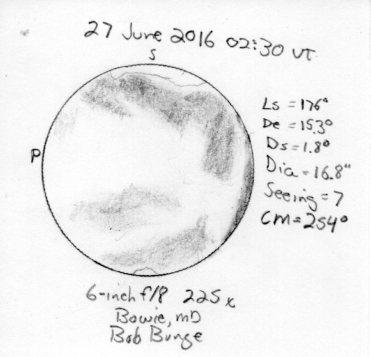 2016-06-27-rdb-01173976b31c78c79f14d354716d213fec694f1b
