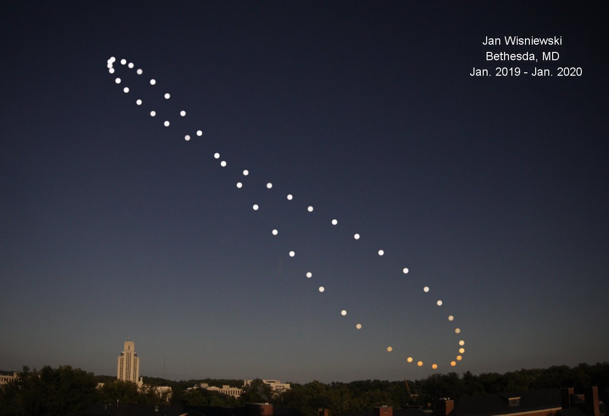 analemma-2019-at-7-40am-est-7297645b39b7c8bb60e16f8138157f9f54fe07a9